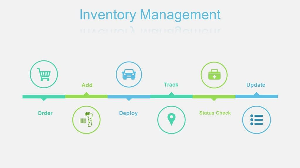 inventory management for plumbers