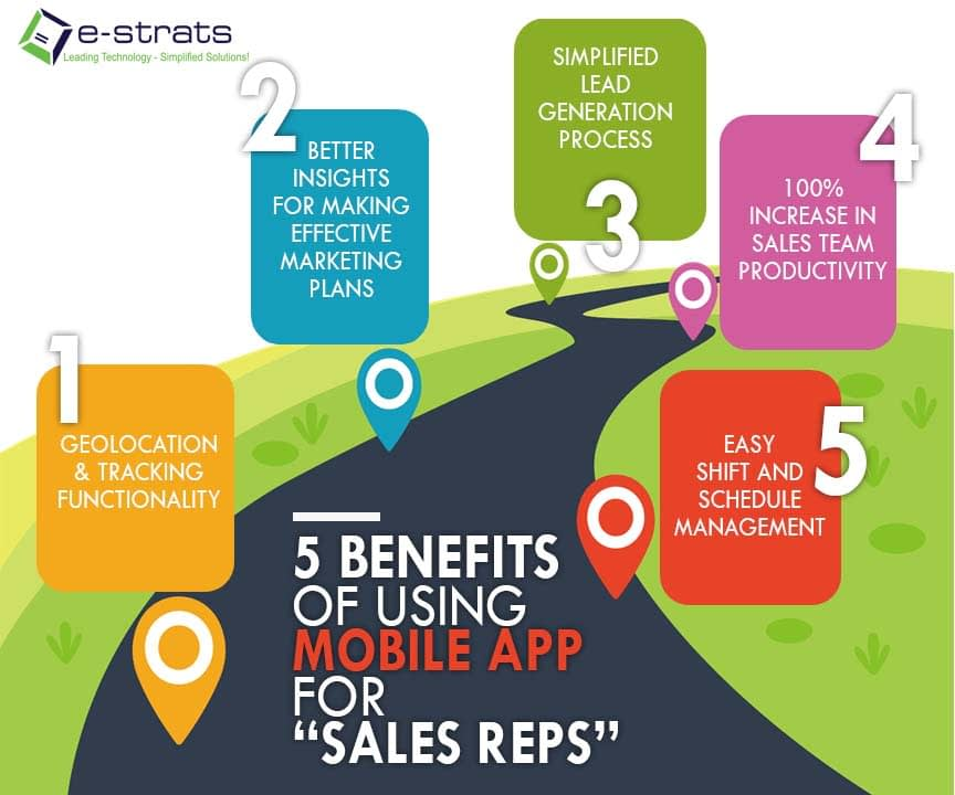 5 Benefits of using mobile app for reps in field sales